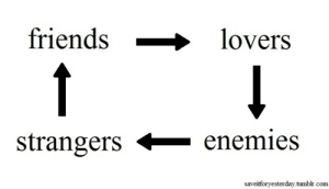 enemies-friends-life-lover-quote-Favim.com-136462_large